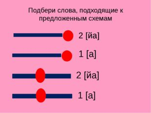 Подбери слова, подходящие к предложенным схемам 2 [йа] 1 [а] 2 [йа] 1 [а]