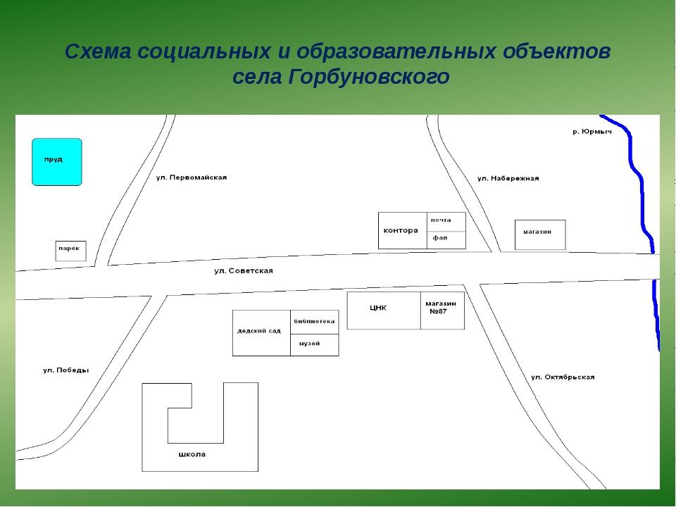 Схема социальных и образовательных объектов села Горбуновского