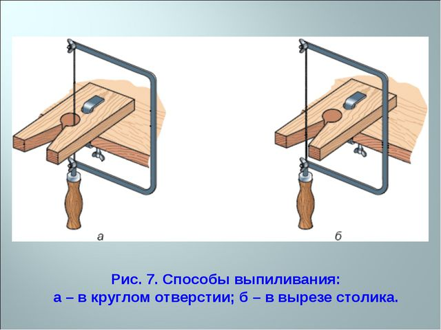 Рис. 7. Способы выпиливания: а – в круглом отверстии; б – в вырезе столика.