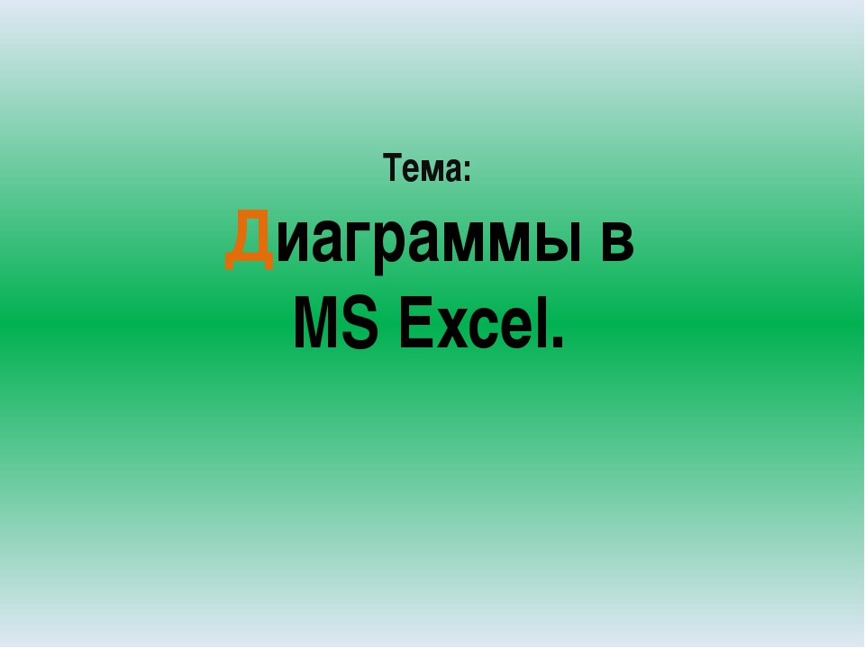 Тема: Диаграммы в MS Excel.