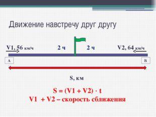 Движение навстречу друг другу А В V1, 56 км/ч V2, 64 км/ч S, км S = (V1 + V2)