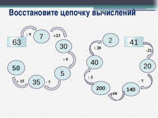 Восстановите цепочку вычислений 63 7 30 5 35 50 2 40 200 20 140 41  9 +23 :
