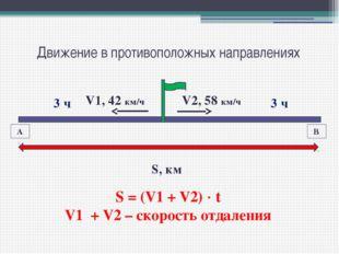 Движение в противоположных направлениях А В V1, 42 км/ч V2, 58 км/ч S, км S =