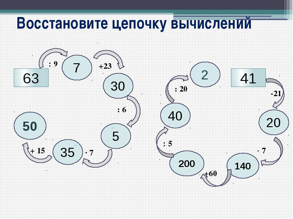Восстановите цепочку вычислений 63 7 30 5 35 50 2 40 200 20 140 41  9 +23 :...