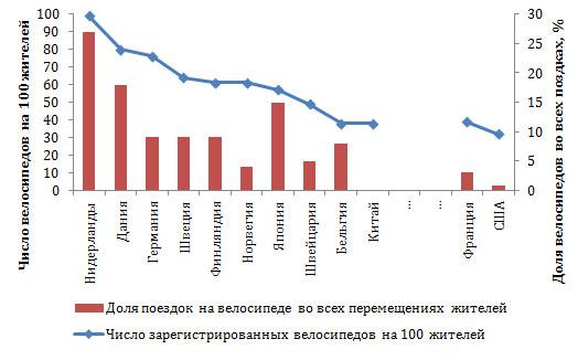 http://demoscope.ru/weekly/2012/0509/foto/010.jpg