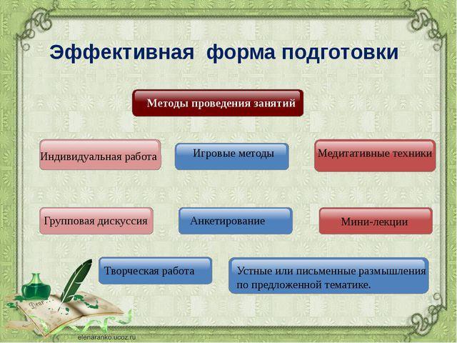 Эффективная форма подготовки Мини-лекции Групповая дискуссия Анкетирование Ме...