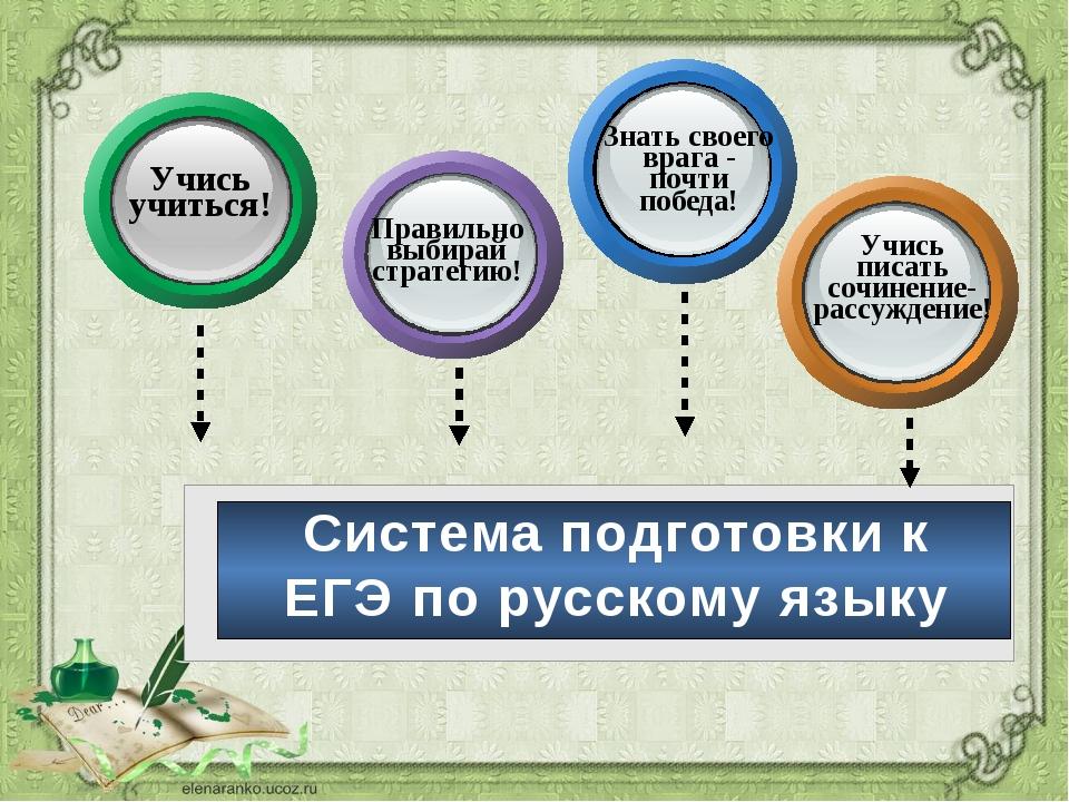 Система подготовки к ЕГЭ по русскому языку Учись учиться! Правильно выбирай...