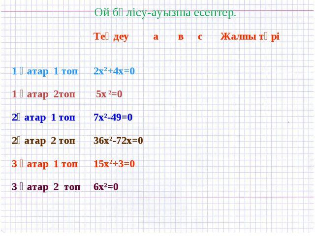 Ой бөлісу-ауызша есептер. Теңдеу а в с Жалпы түрі 1 қатар 1 топ 1 қатар...