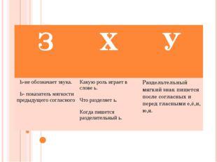 ЗХУ Ь-не обозначает звука. Ь- показатель мягкости предыдущего согласногоКа