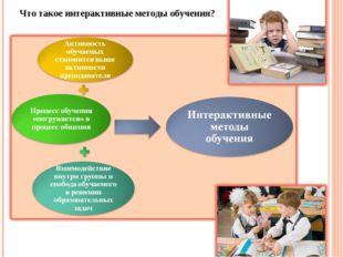 Что такое интерактивные методы обучения?