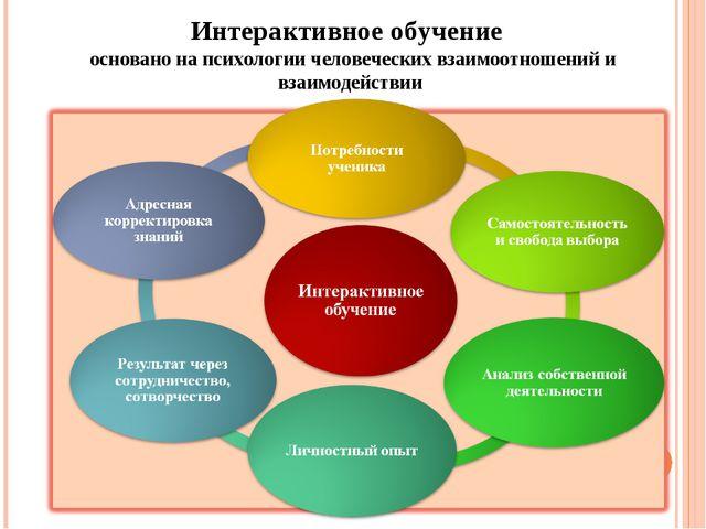 Интерактивное обучение основано на психологии человеческих взаимоотношений и...