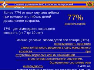 Главное управление МЧС России по Кемеровской области Более 77% от всех случае