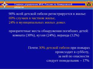 Главное управление МЧС России по Кемеровской области 98% всей детской гибели
