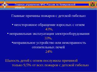 Главное управление МЧС России по Кемеровской области Главные причины пожаров