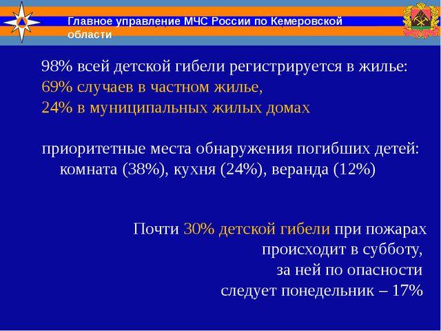 Главное управление МЧС России по Кемеровской области 98% всей детской гибели...