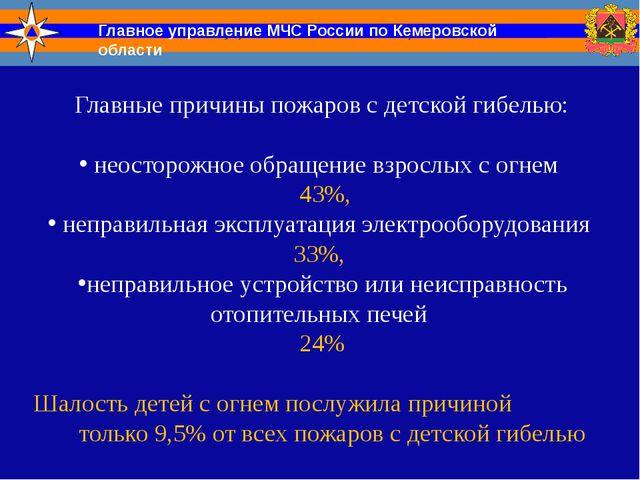 Главное управление МЧС России по Кемеровской области Главные причины пожаров...