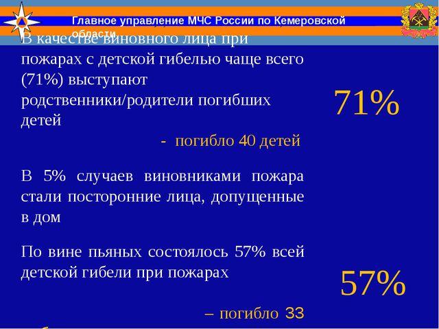 Главное управление МЧС России по Кемеровской области В качестве виновного лиц...