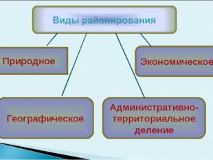 Природное Экономическое Географическое Административно-территориальное деление