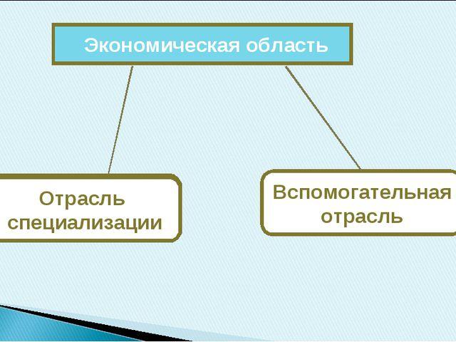 Экономическая область Вспомогательная отрасль