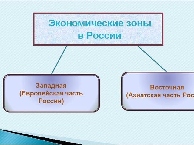 Экономические зоны в России