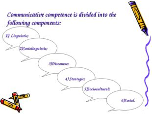 Communicative competence is divided into the following components: 1) Lingui