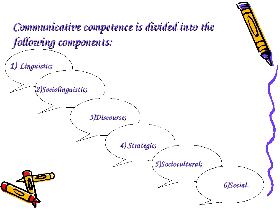 Communicative competence is divided into the following components: 1) Lingui...