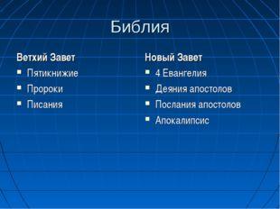 Библия Ветхий Завет Пятикнижие Пророки Писания Новый Завет 4 Евангелия Деяния