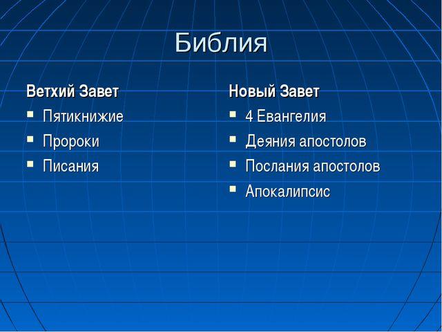 Библия Ветхий Завет Пятикнижие Пророки Писания Новый Завет 4 Евангелия Деяния...