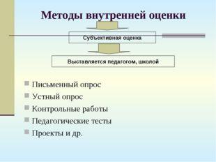 Методы внутренней оценки Письменный опрос Устный опрос Контрольные работы Пед