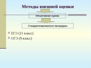 Методы внешней оценки ЕГЭ (11 класс) ОГЭ (9 класс) Объективная оценка Стандар