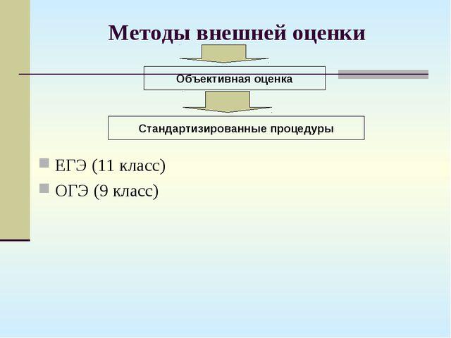 Методы внешней оценки ЕГЭ (11 класс) ОГЭ (9 класс) Объективная оценка Стандар...