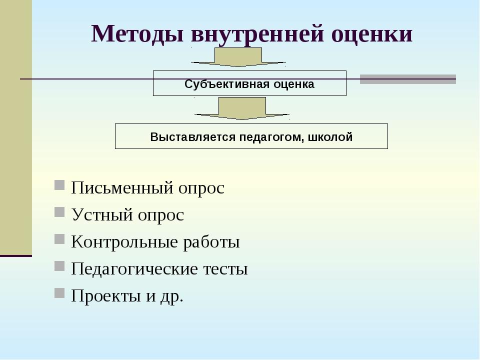 Методы внутренней оценки Письменный опрос Устный опрос Контрольные работы Пед...
