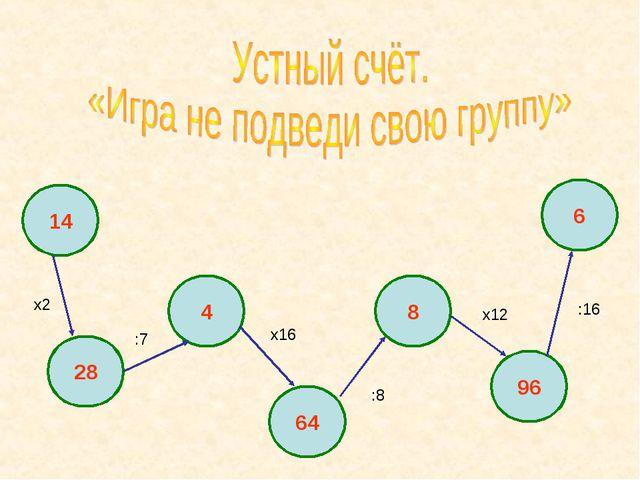 14 28 4 6 96 8 64 х2 :7 х16 :8 х12 :16