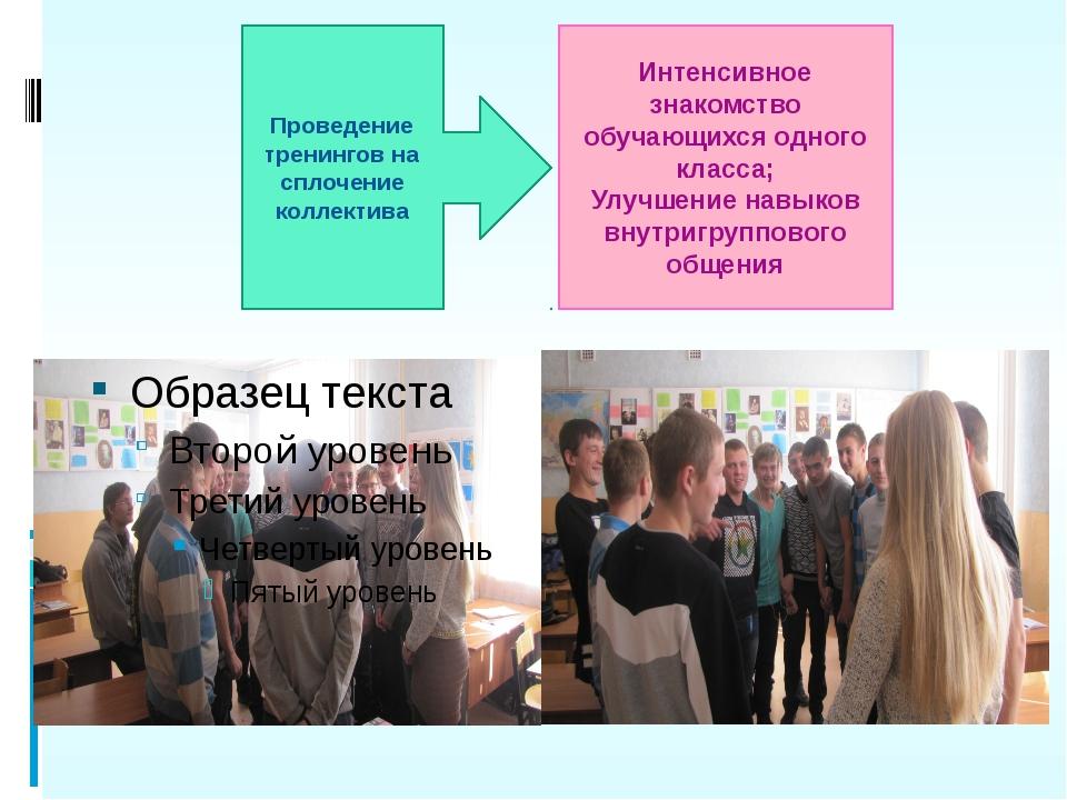 Проведение тренингов на сплочение коллектива Интенсивное знакомство обучающих...