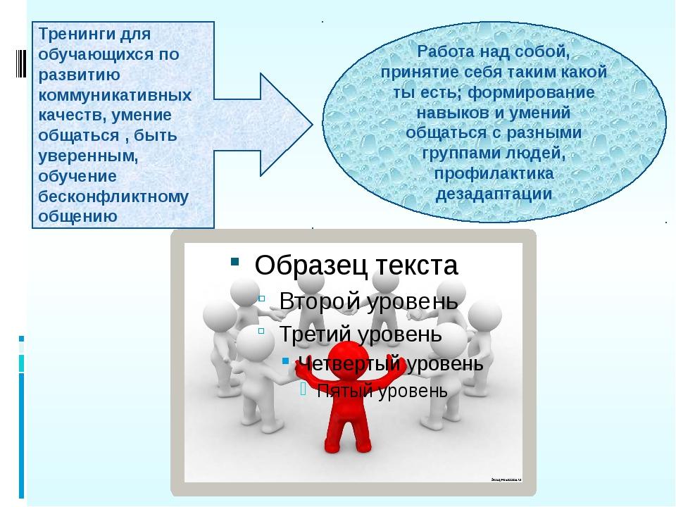 Тренинги для обучающихся по развитию коммуникативных качеств, умение общаться...