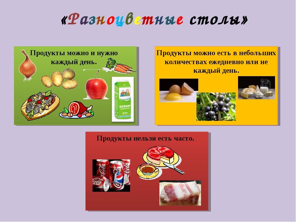 Продукты можно и нужно каждый день. Продукты можно есть в небольших количеств...