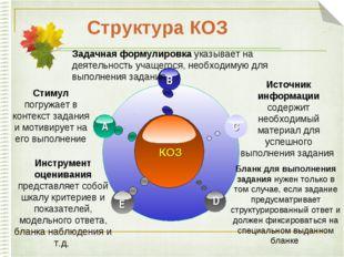 Структура КОЗ * КОЗ Стимул погружает в контекст задания и мотивирует на его в