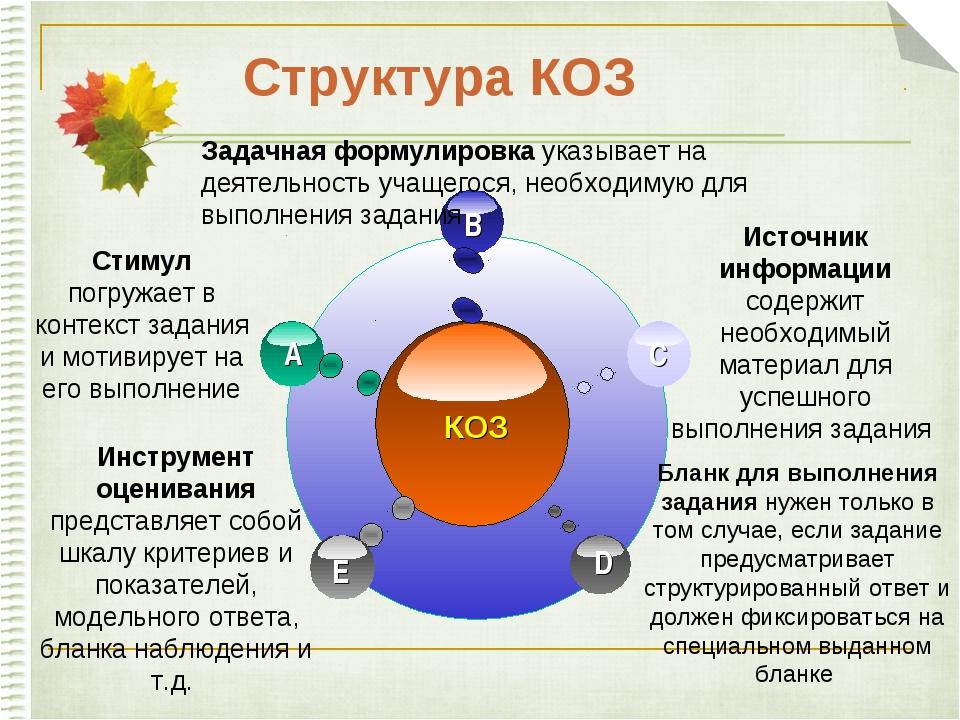 Структура КОЗ * КОЗ Стимул погружает в контекст задания и мотивирует на его в...