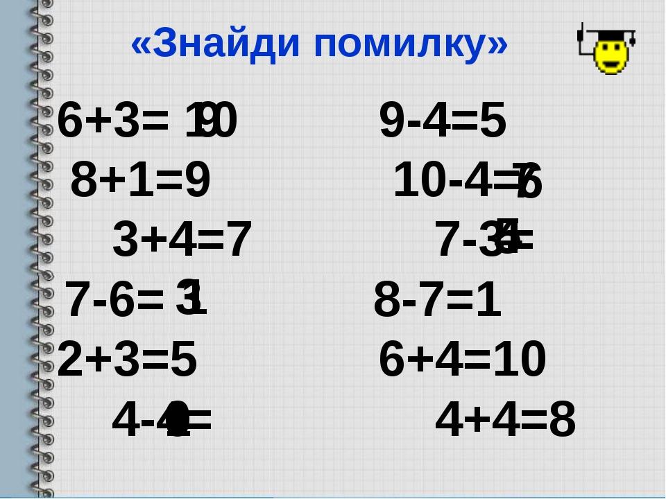 «Знайди помилку» 6+3= 9-4=5 8+1=9 10-4= 3+4=7 7-3= 7-6= 8-7=1 2+3=5 6+4=10 4-...