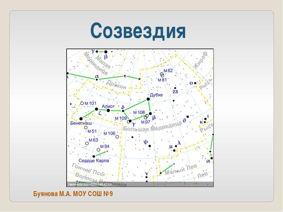 Созвездия Буянова М.А. МОУ СОШ №9