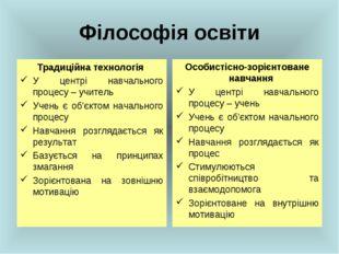 Філософія освіти Традиційна технологія У центрі навчального процесу – учитель