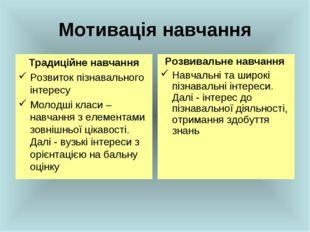 Мотивація навчання Традиційне навчання Розвиток пізнавального інтересу Молодш