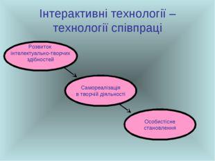 Інтерактивні технології – технології співпраці Розвиток інтелектуально-творчи