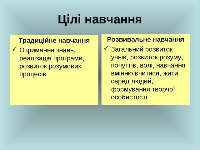 Цілі навчання Традиційне навчання Отримання знань, реалізація програми, розви...