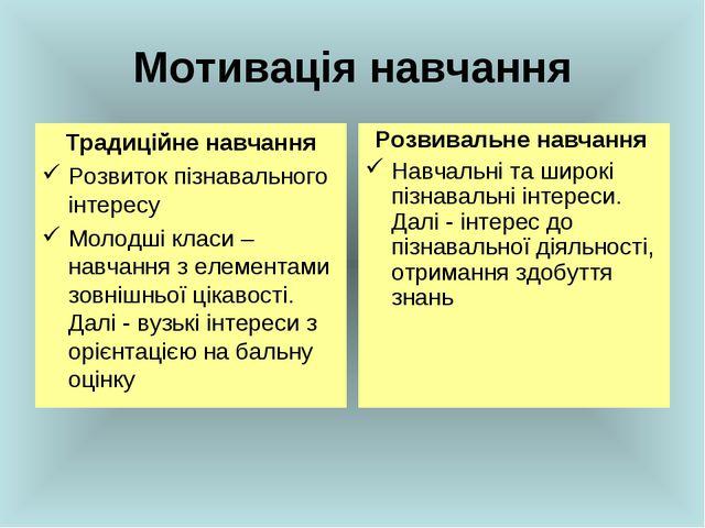 Мотивація навчання Традиційне навчання Розвиток пізнавального інтересу Молодш...