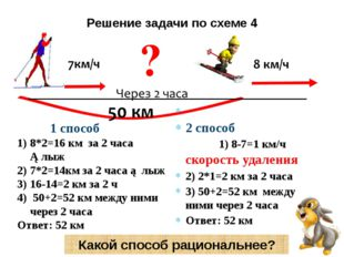 Решение задачи по схеме 4 1 способ 8*2=16 км за 2 часа ①лыж 7*2=14км за 2 час