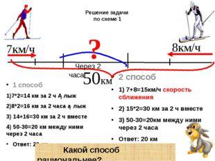 Решение задачи по схеме 1 2 способ 1) 7+8=15км/ч скорость сближения 2) 15*2=3