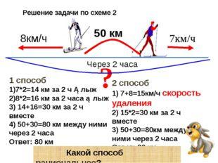 Решение задачи по схеме 2 ? 7км/ч 8км/ч 50 км Через 2 часа 1 способ 1)7*2=14
