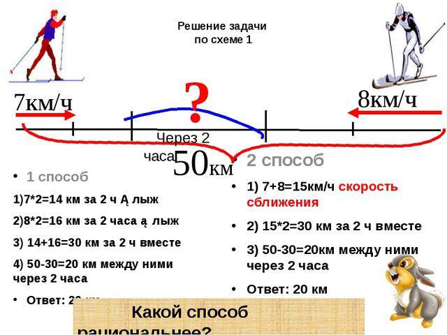 Решение задачи по схеме 1 2 способ 1) 7+8=15км/ч скорость сближения 2) 15*2=3...