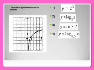 График какой функции изображен на рисунке? 1) 2) 3) 4)